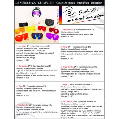 Lunettes de tir Shoot-Off Master Kit 4 verres - P.Boutin Sport ... 6204521e9561