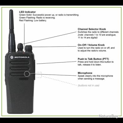 motorola dp 1400 talkie walkie professionnel 5 4w. Black Bedroom Furniture Sets. Home Design Ideas