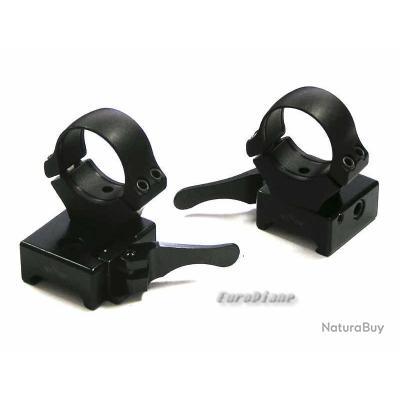 Montage basculant EAW avec colliers de 30 mm pour montage sur rail Waever/Picatinny