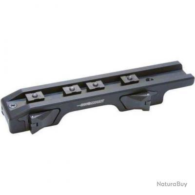 Montage amovible Hms Innomount rail ZM BH7 - Multiples modèles - Prisme 11-12mm